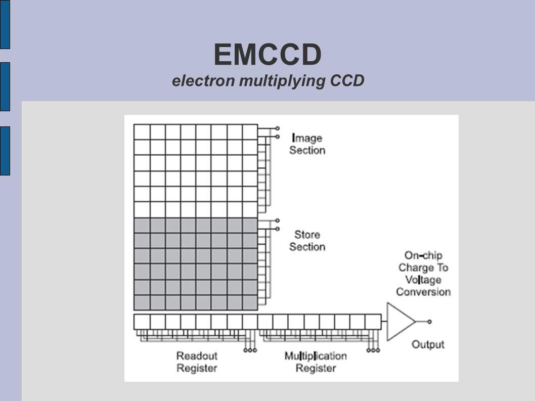 EMCCD electron multiplying CCD