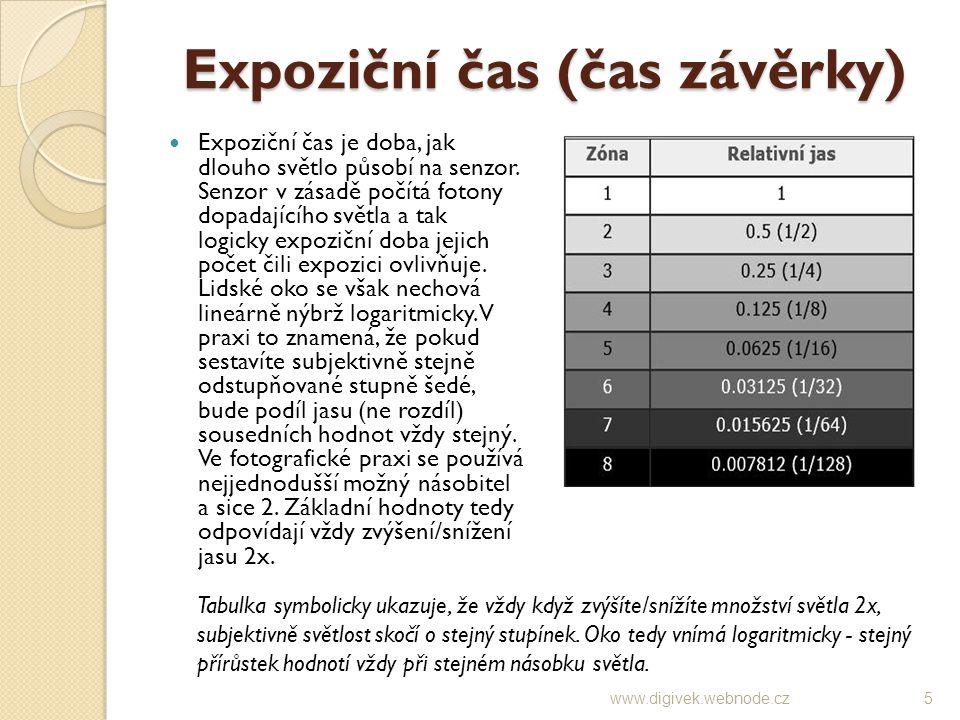 Expoziční čas (čas závěrky) Základnímu násobiteli 2x odpovídá i základní stupnice expozičních časů:..., 8, 4, 2, 1, 1/2, 1/4, 1/8, 1/15, 1/30, 1/60, 1/125, 1/250, 1/500, 1/1000,...
