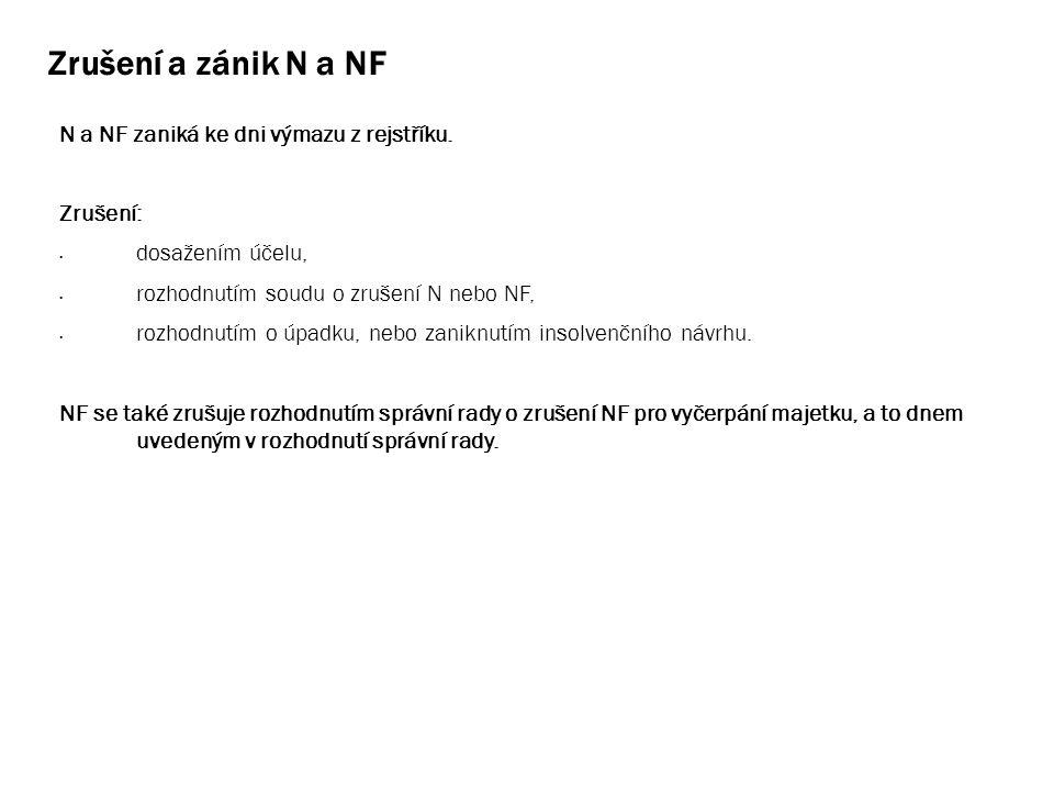 Zrušení a zánik N a NF N a NF zaniká ke dni výmazu z rejstříku. Zrušení: dosažením účelu, rozhodnutím soudu o zrušení N nebo NF, rozhodnutím o úpadku,