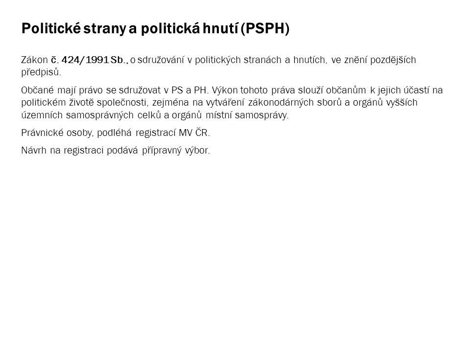 Politické strany a politická hnutí (PSPH) Zákon č. 424/1991 Sb., o sdružování v politických stranách a hnutích, ve znění pozdějších předpisů. Občané m