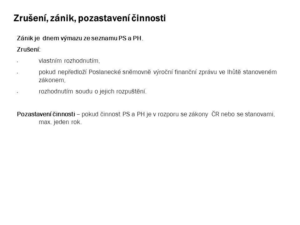 Zrušení, zánik, pozastavení činnosti Zánik je dnem výmazu ze seznamu PS a PH.
