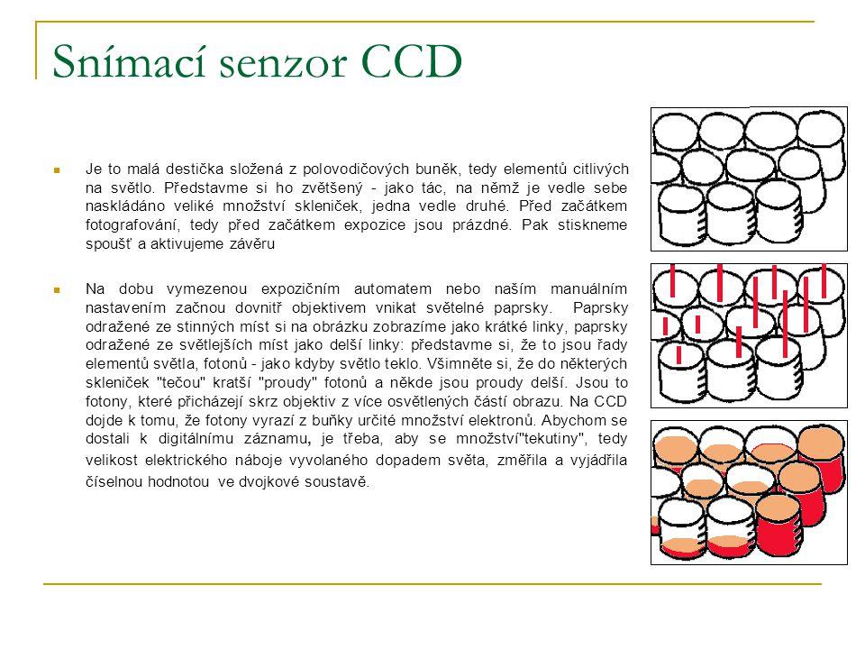 Snímací senzor CCD Je to malá destička složená z polovodičových buněk, tedy elementů citlivých na světlo. Představme si ho zvětšený - jako tác, na něm