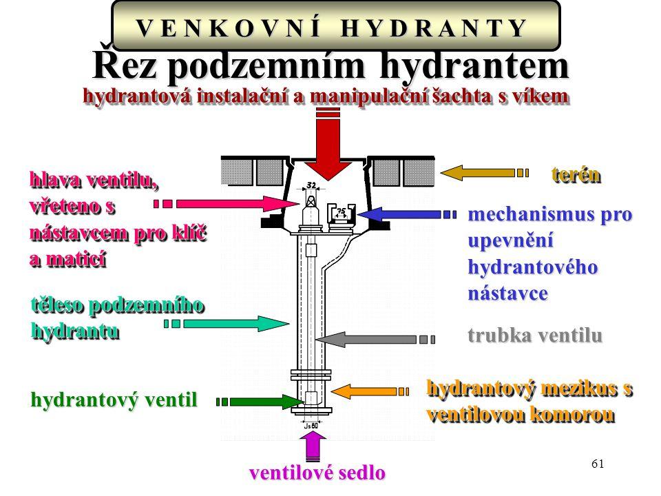 61 Řez podzemním hydrantem hydrantová instalační a manipulační šachta s víkem terénterén hlava ventilu, vřeteno s nástavcem pro klíč a maticí hlava ve