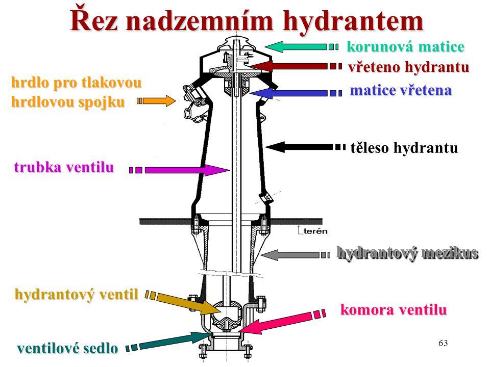63 Řez nadzemním hydrantem korunová matice vřeteno hydrantu matice vřetena hrdlo pro tlakovou hrdlovou spojku těleso hydrantu trubka ventilu hydrantov