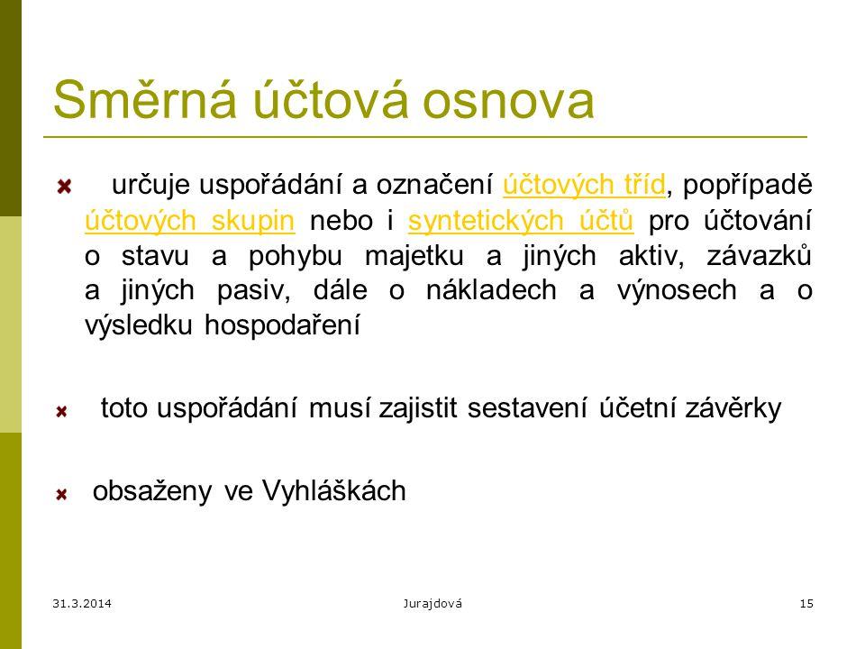 31.3.2014Jurajdová15 Směrná účtová osnova určuje uspořádání a označení účtových tříd, popřípadě účtových skupin nebo i syntetických účtů pro účtování