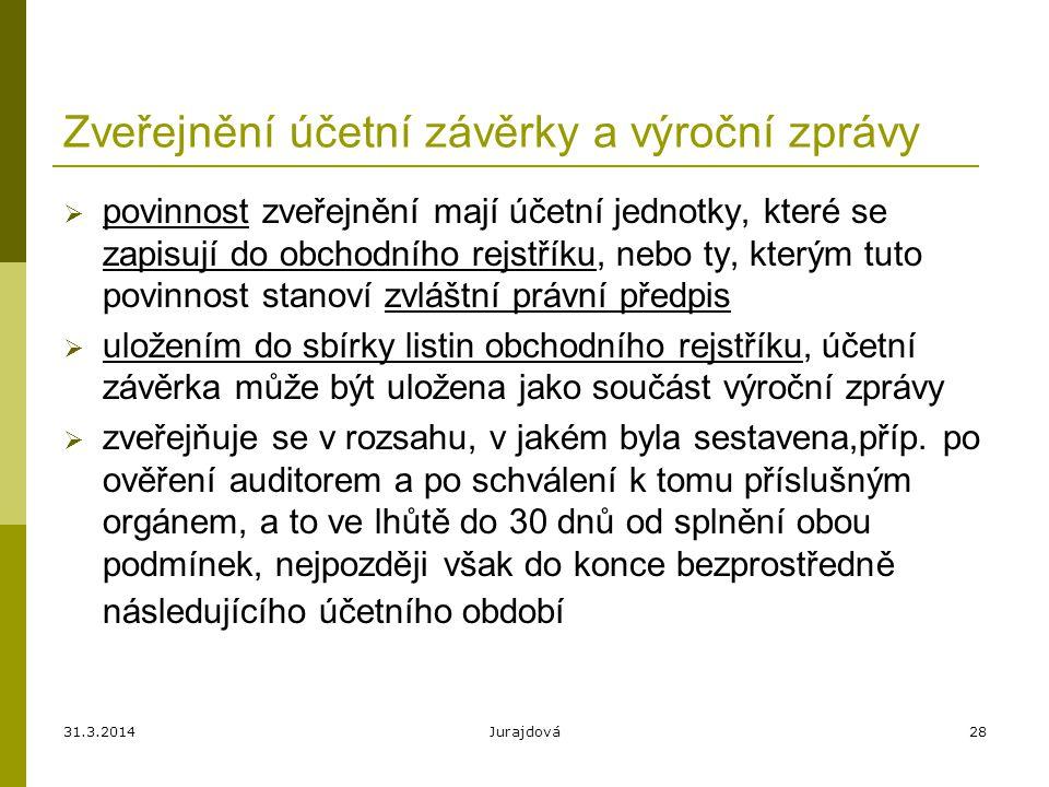 31.3.2014Jurajdová28 Zveřejnění účetní závěrky a výroční zprávy  povinnost zveřejnění mají účetní jednotky, které se zapisují do obchodního rejstříku