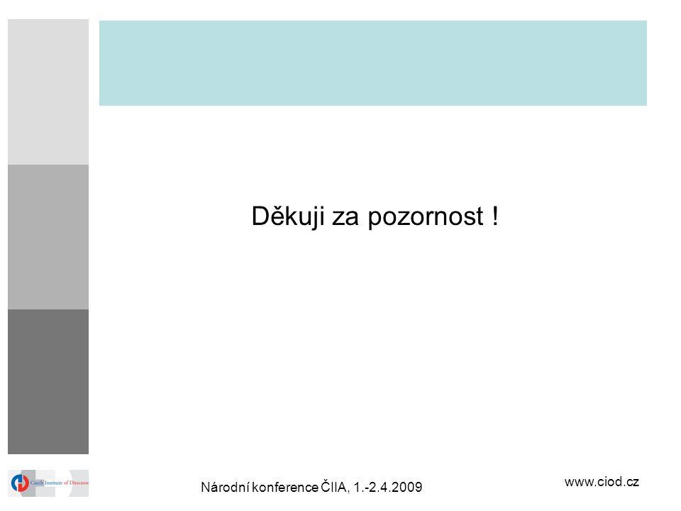 www.ciod.cz Národní konference ČIIA, 1.-2.4.2009 Děkuji za pozornost !
