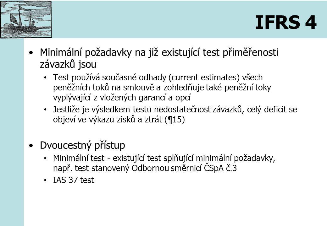IFRS 4 Minimální požadavky na již existující test přiměřenosti závazků jsou Test používá současné odhady (current estimates) všech peněžních toků na smlouvě a zohledňuje také peněžní toky vyplývající z vložených garancí a opcí Jestliže je výsledkem testu nedostatečnost závazků, celý deficit se objeví ve výkazu zisků a ztrát (¶15) Dvoucestný přístup Minimální test - existující test splňující minimální požadavky, např.