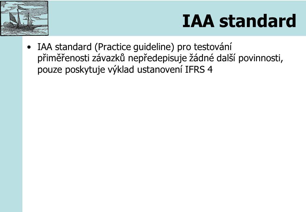 IAA standard IAA standard (Practice guideline) pro testování přiměřenosti závazků nepředepisuje žádné další povinnosti, pouze poskytuje výklad ustanov