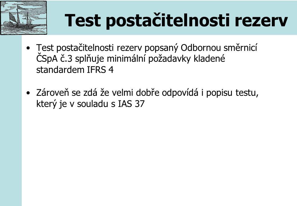 Test postačitelnosti rezerv Test postačitelnosti rezerv popsaný Odbornou směrnicí ČSpA č.3 splňuje minimální požadavky kladené standardem IFRS 4 Zároveň se zdá že velmi dobře odpovídá i popisu testu, který je v souladu s IAS 37