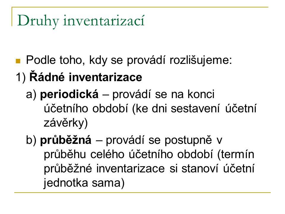 Druhy inventarizací Podle toho, kdy se provádí rozlišujeme: 1) Řádné inventarizace a) periodická – provádí se na konci účetního období (ke dni sestave