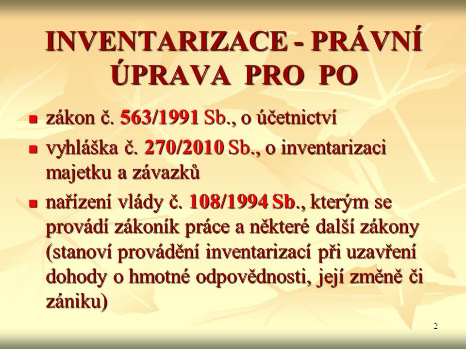 2 INVENTARIZACE - PRÁVNÍ ÚPRAVA PRO PO zákon č. 563/1991 Sb., o účetnictví zákon č. 563/1991 Sb., o účetnictví vyhláška č. 270/2010 Sb., o inventariza