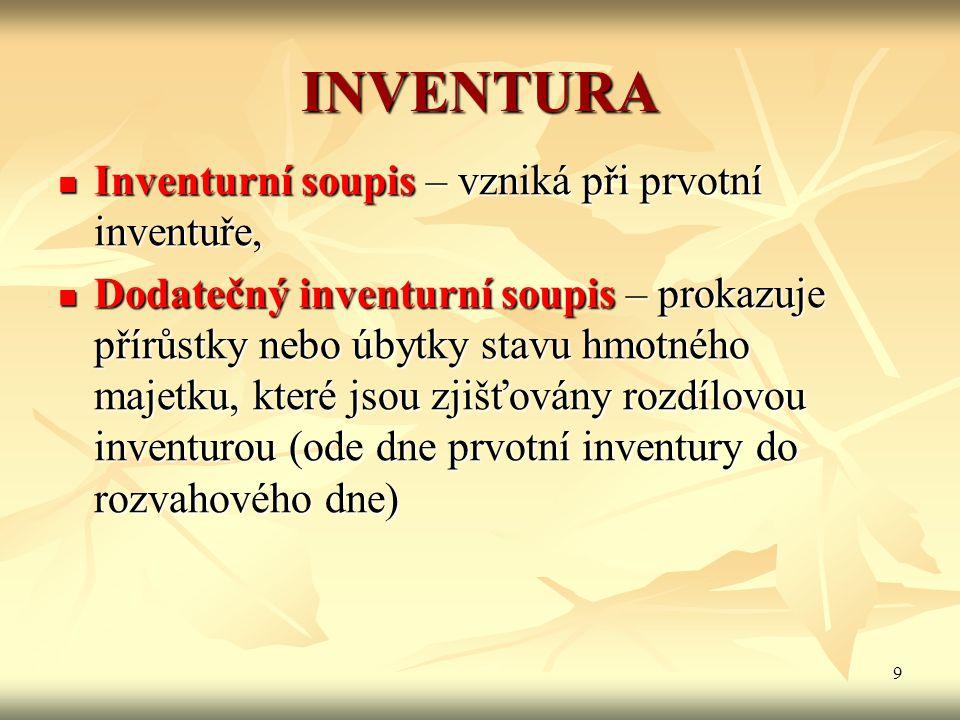 9 INVENTURA Inventurní soupis – vzniká při prvotní inventuře, Inventurní soupis – vzniká při prvotní inventuře, Dodatečný inventurní soupis – prokazuj