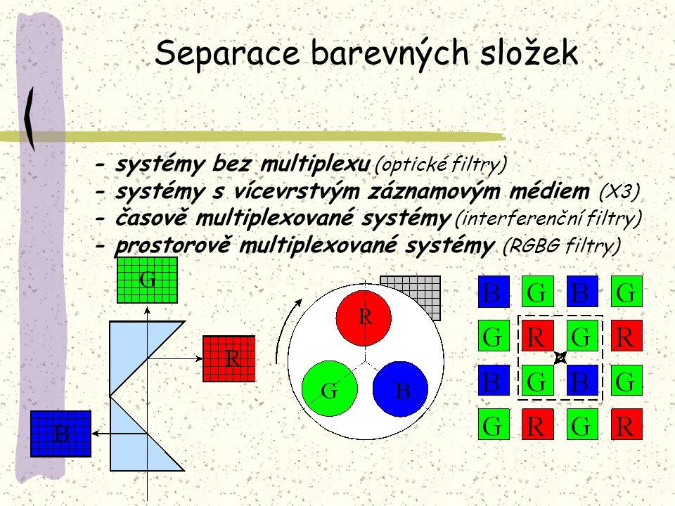 Separace barevných složek - systémy bez multiplexu (optické filtry) - systémy s vícevrstvým záznamovým médiem (X3) - časově multiplexované systémy (in