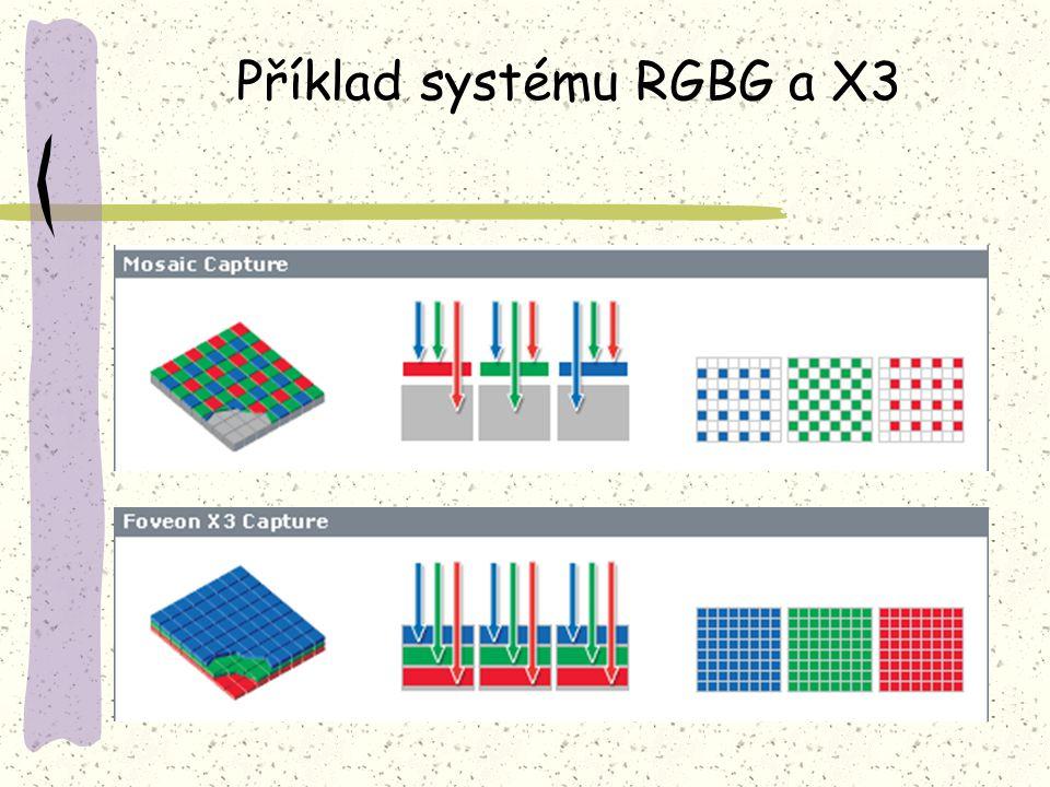 Příklad systému RGBG a X3