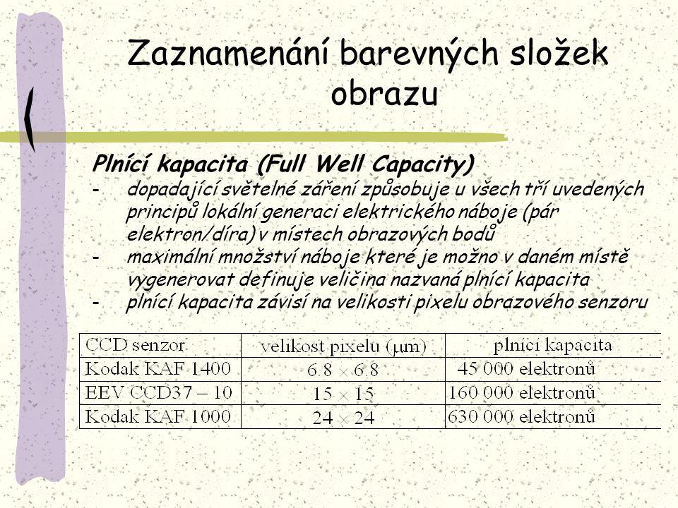 Zaznamenání barevných složek obrazu Plnící kapacita (Full Well Capacity) -dopadající světelné záření způsobuje u všech tří uvedených principů lokální