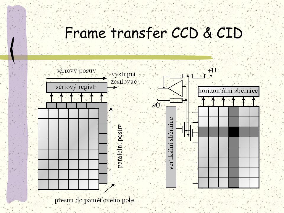 Frame transfer CCD & CID