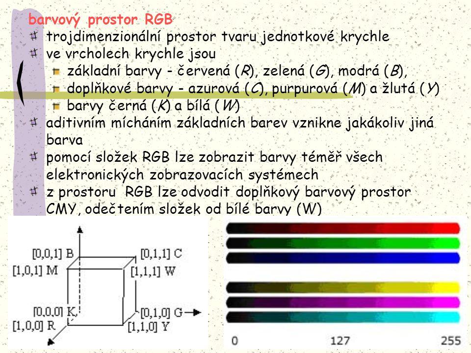 barvový prostor RGB trojdimenzionální prostor tvaru jednotkové krychle ve vrcholech krychle jsou základní barvy - červená (R), zelená (G), modrá (B),