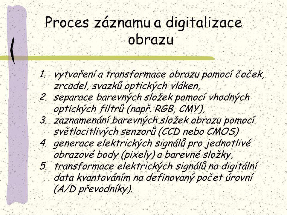 Proces záznamu a digitalizace obrazu 1.vytvoření a transformace obrazu pomocí čoček, zrcadel, svazků optických vláken, 2.separace barevných složek pom