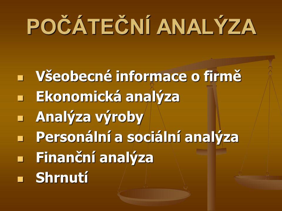 POČÁTEČNÍ ANALÝZA Všeobecné informace o firmě Všeobecné informace o firmě Ekonomická analýza Ekonomická analýza Analýza výroby Analýza výroby Personál