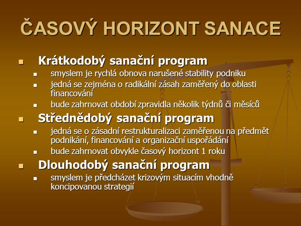 ČASOVÝ HORIZONT SANACE Krátkodobý sanační program Krátkodobý sanační program smyslem je rychlá obnova narušené stability podniku smyslem je rychlá obn