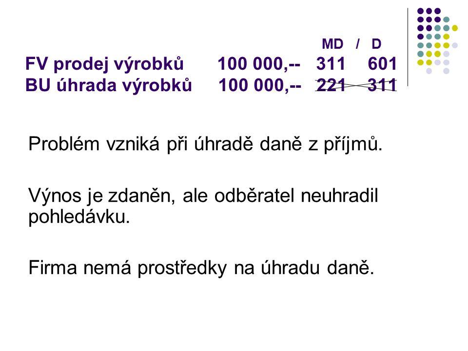 MD / D FV prodej výrobků 100 000,-- 311 601 BU úhrada výrobků 100 000,-- 221 311 Problém vzniká při úhradě daně z příjmů. Výnos je zdaněn, ale odběrat