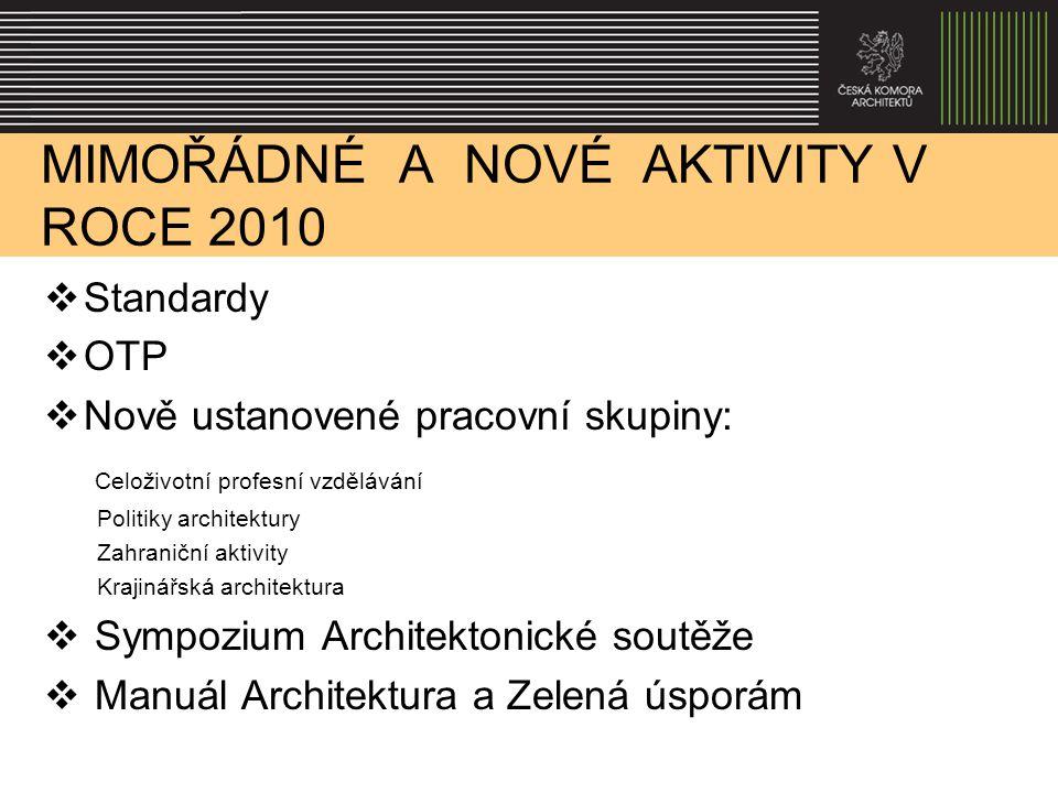 MIMOŘÁDNÉ A NOVÉ AKTIVITY V ROCE 2010  Standardy  OTP  Nově ustanovené pracovní skupiny: Celoživotní profesní vzdělávání Politiky architektury Zahr