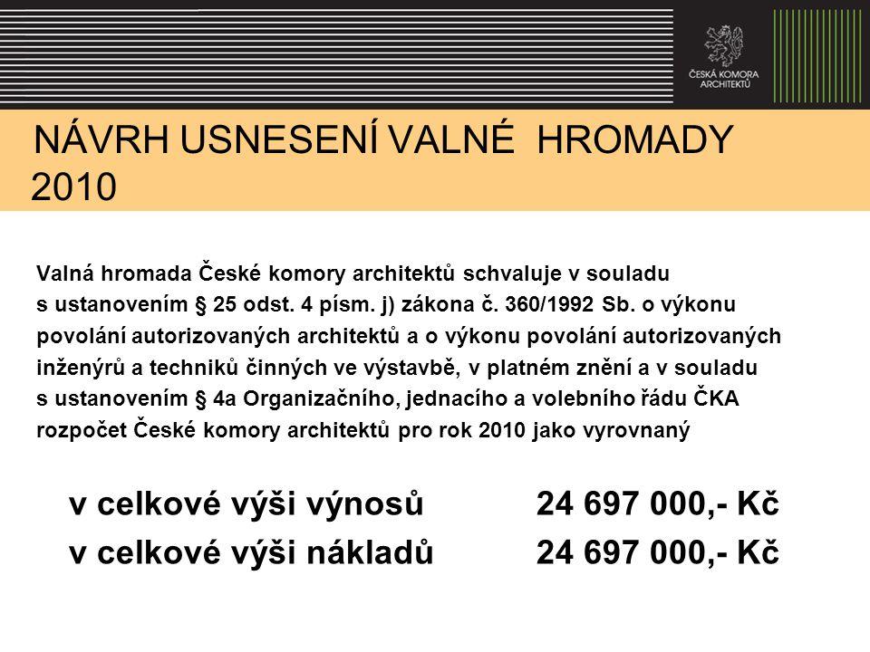 NÁVRH USNESENÍ VALNÉ HROMADY 2010 Valná hromada České komory architektů schvaluje v souladu s ustanovením § 25 odst. 4 písm. j) zákona č. 360/1992 Sb.