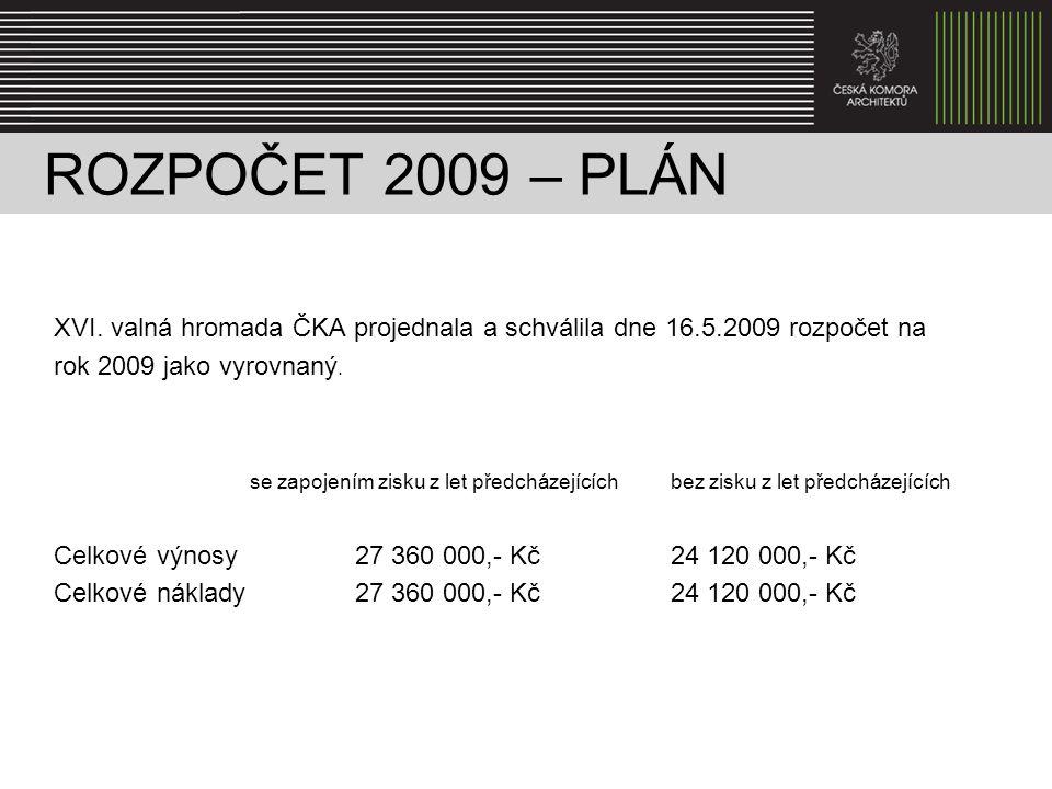 ROZPOČET 2009 – PLÁN XVI. valná hromada ČKA projednala a schválila dne 16.5.2009 rozpočet na rok 2009 jako vyrovnaný. se zapojením zisku z let předchá