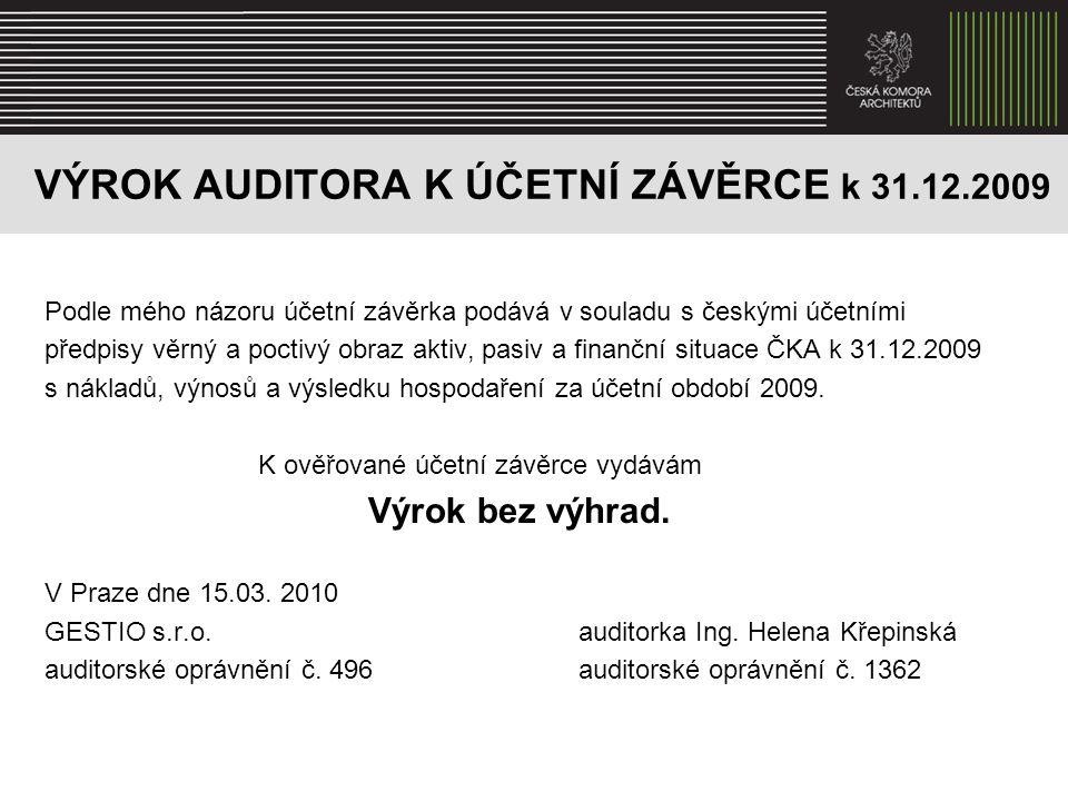 VÝROK AUDITORA K ÚČETNÍ ZÁVĚRCE k 31.12.2009 Podle mého názoru účetní závěrka podává v souladu s českými účetními předpisy věrný a poctivý obraz aktiv, pasiv a finanční situace ČKA k 31.12.2009 s nákladů, výnosů a výsledku hospodaření za účetní období 2009.