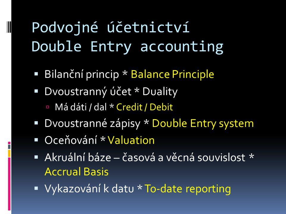 Podvojné účetnictví Double Entry accounting  Bilanční princip * Balance Principle  Dvoustranný účet * Duality  Má dáti / dal * Credit / Debit  Dvoustranné zápisy * Double Entry system  Oceňování * Valuation  Akruální báze – časová a věcná souvislost * Accrual Basis  Vykazování k datu * To-date reporting