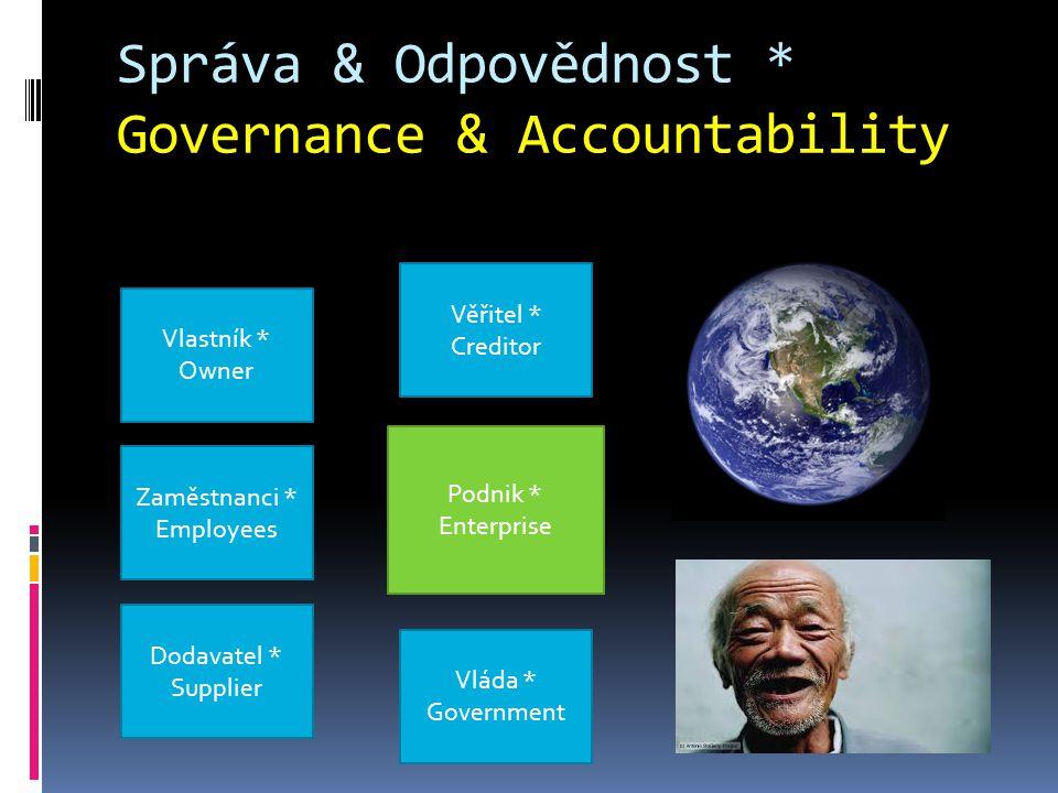 Správa & Odpovědnost * Governance & Accountability Podnik * Enterprise Vláda * Government Zaměstnanci * Employees Vlastník * Owner Věřitel * Creditor Dodavatel * Supplier