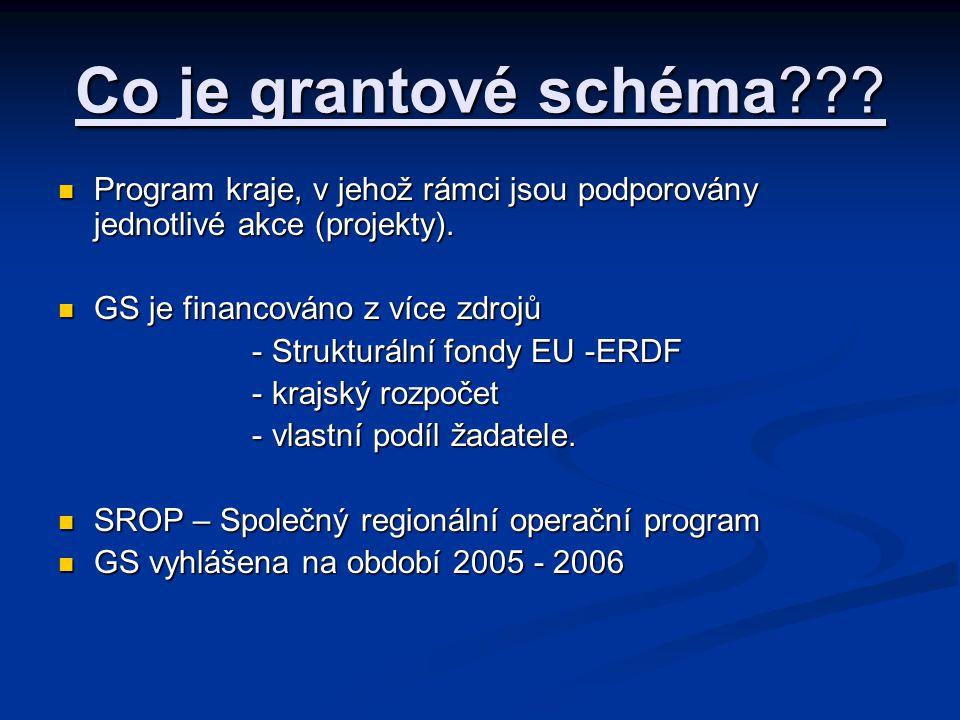 Co je grantové schéma . Program kraje, v jehož rámci jsou podporovány jednotlivé akce (projekty).