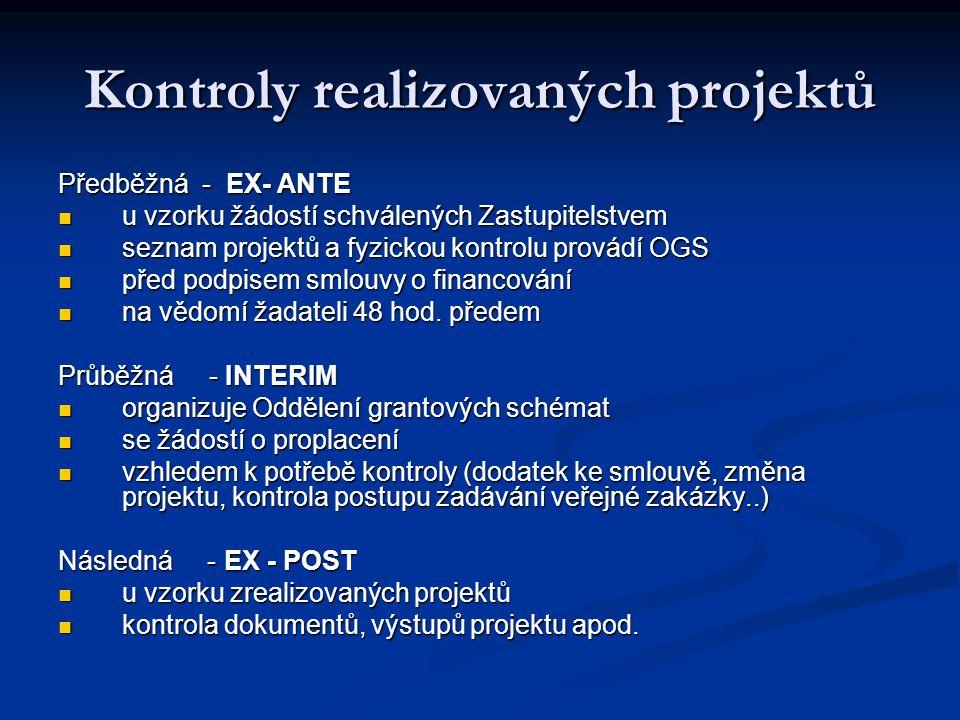 Kontroly realizovaných projektů Předběžná - EX- ANTE u vzorku žádostí schválených Zastupitelstvem u vzorku žádostí schválených Zastupitelstvem seznam projektů a fyzickou kontrolu provádí OGS seznam projektů a fyzickou kontrolu provádí OGS před podpisem smlouvy o financování před podpisem smlouvy o financování na vědomí žadateli 48 hod.