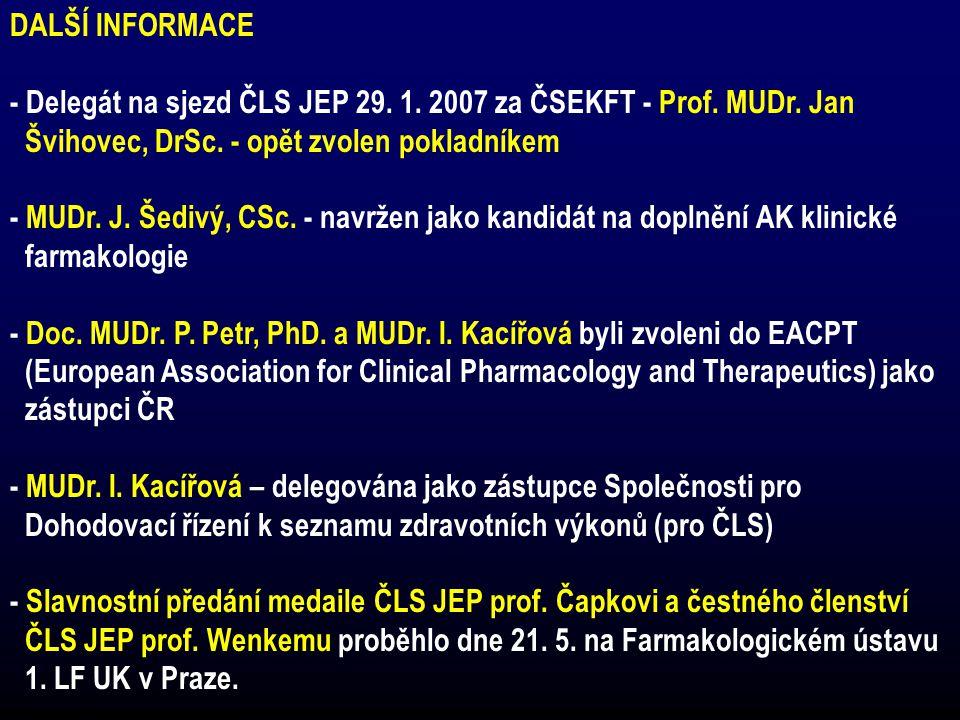 DALŠÍ INFORMACE - Delegát na sjezd ČLS JEP 29. 1. 2007 za ČSEKFT - Prof. MUDr. Jan Švihovec, DrSc. - opět zvolen pokladníkem - MUDr. J. Šedivý, CSc. -
