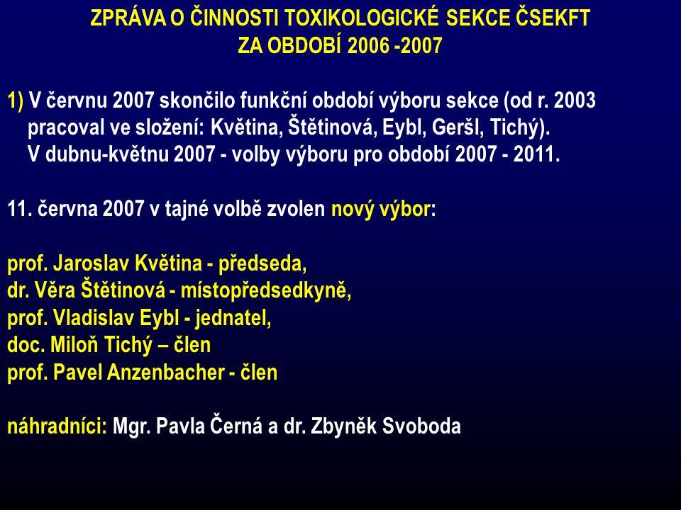 ZPRÁVA O ČINNOSTI TOXIKOLOGICKÉ SEKCE ČSEKFT ZA OBDOBÍ 2006 -2007 1) V červnu 2007 skončilo funkční období výboru sekce (od r. 2003 pracoval ve složen