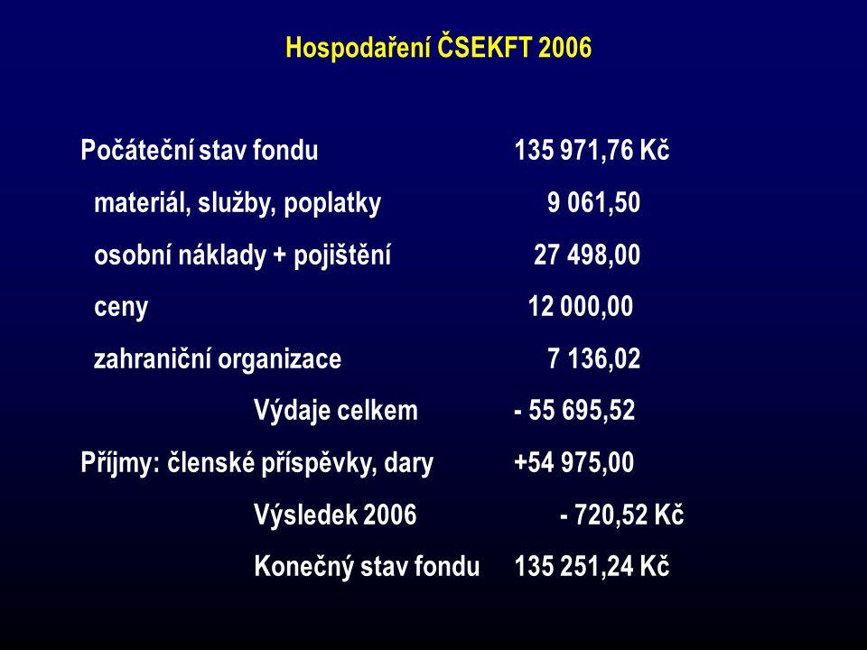 Hospodaření ČSEKFT 2006 Počáteční stav fondu135 971,76 Kč materiál, služby, poplatky 9 061,50 osobní náklady + pojištění 27 498,00 ceny 12 000,00 zahr