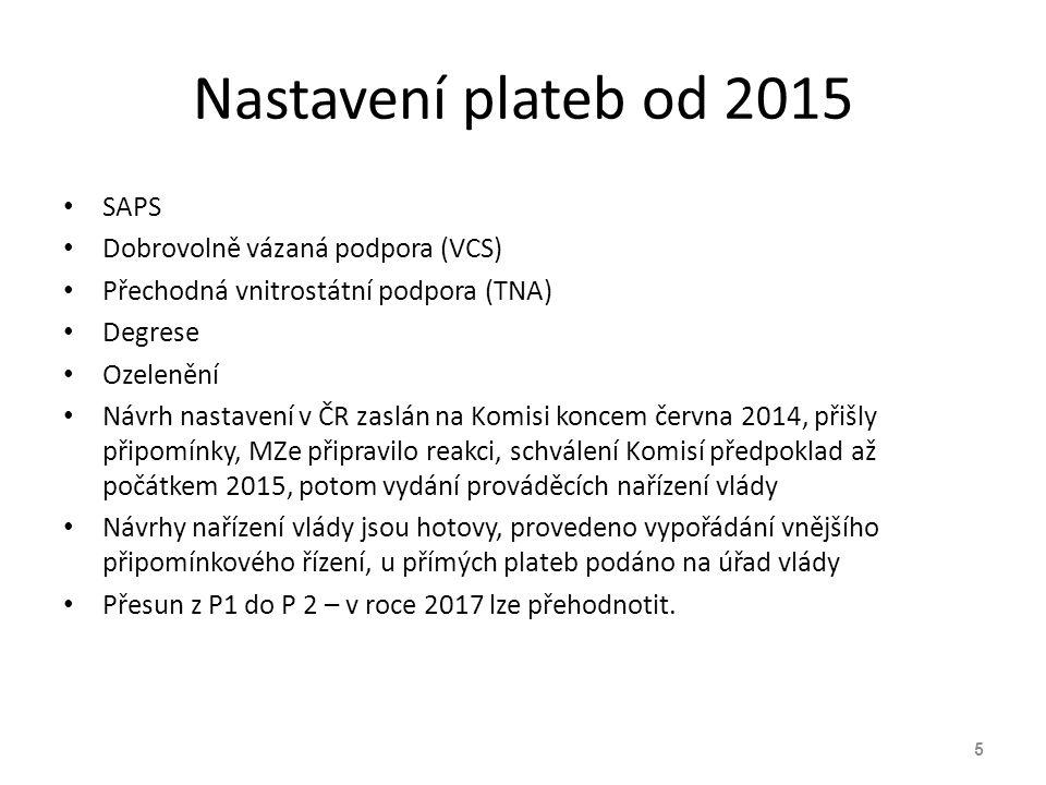 Nastavení plateb od 2015 SAPS Dobrovolně vázaná podpora (VCS) Přechodná vnitrostátní podpora (TNA) Degrese Ozelenění Návrh nastavení v ČR zaslán na Ko