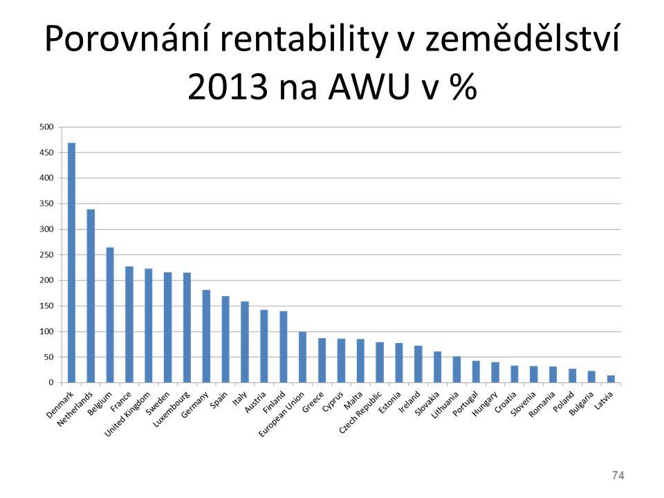 Porovnání rentability v zemědělství 2013 na AWU v % 74