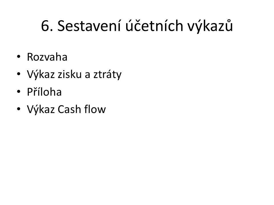 6. Sestavení účetních výkazů Rozvaha Výkaz zisku a ztráty Příloha Výkaz Cash flow