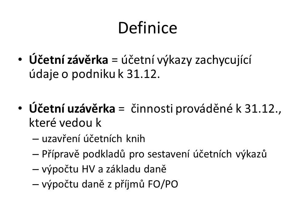 Postup 1.Inventarizace 2.Uzávěrkové operace 3.Zjištění HV 4.Výpočet a účtování daně 5.Uzavření účetních knih 6.Sestavení účetních výkazů 7.Audit 8.Schválení Valnou hromadou 9.Zveřejnění 10.