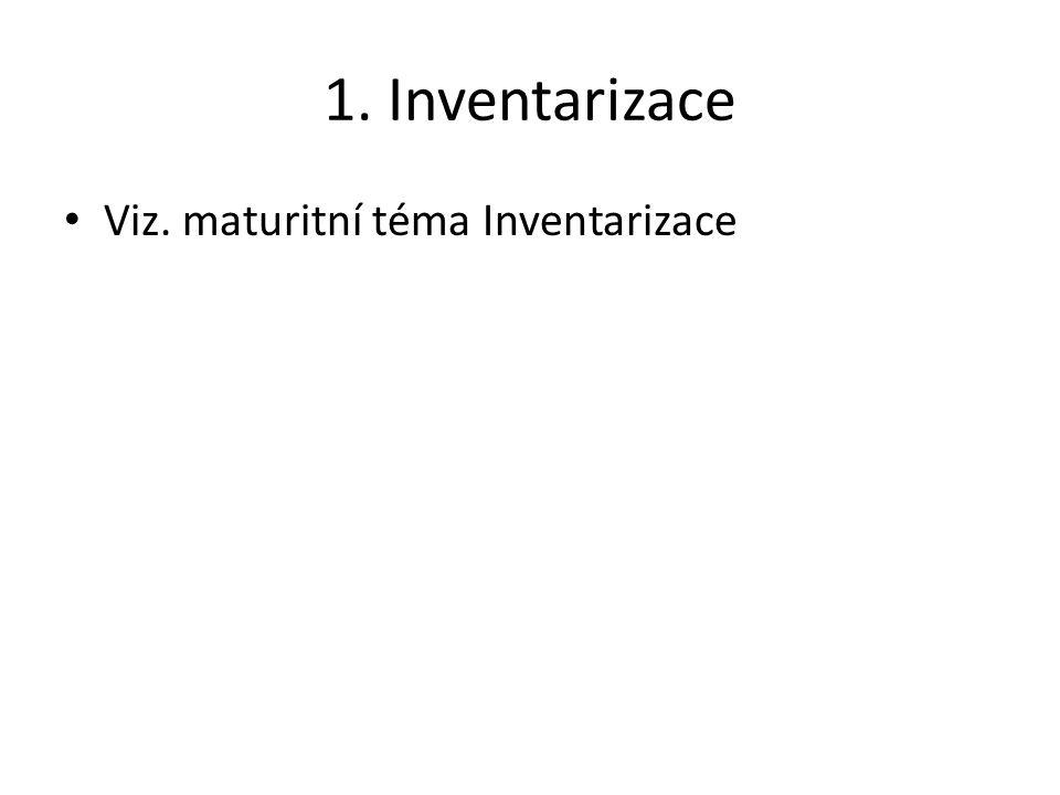 2.Uzávěrkové operace Účtování k 31.12.