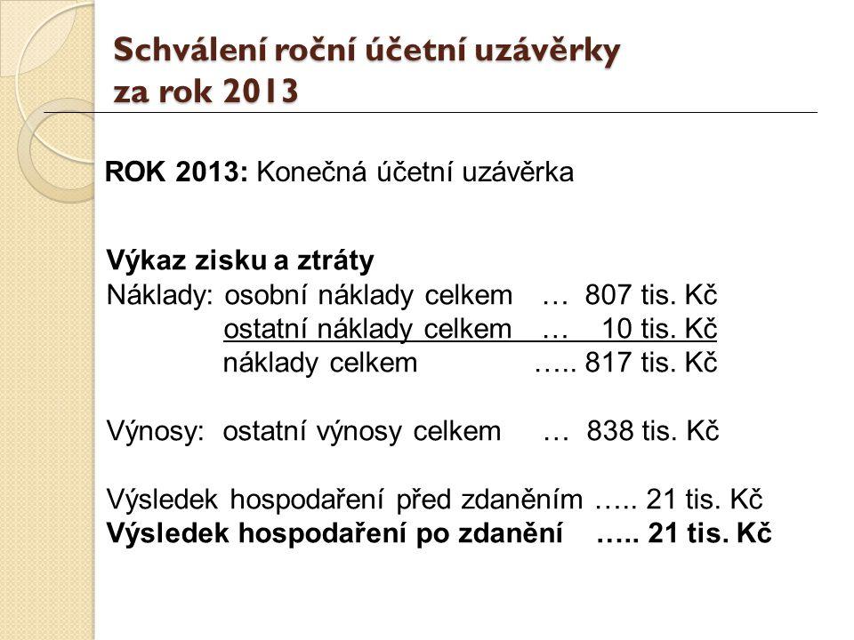 Schválení roční účetní uzávěrky za rok 2013 ROK 2013: Konečná účetní uzávěrka Výkaz zisku a ztráty Náklady: osobní náklady celkem … 807 tis.