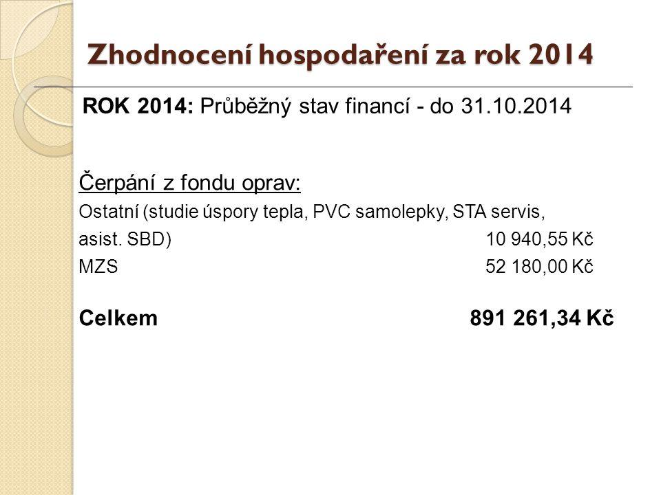 ROK 2014: Průběžný stav financí - do 31.10.2014 Čerpání z fondu oprav: Ostatní (studie úspory tepla, PVC samolepky, STA servis, asist.