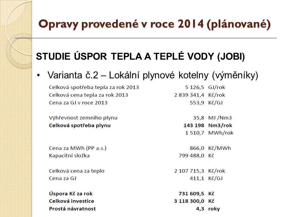 STUDIE ÚSPOR TEPLA A TEPLÉ VODY (JOBI) Varianta č.2 – Lokální plynové kotelny (výměníky) Opravy provedené v roce 2014 (plánované)