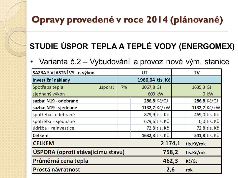 STUDIE ÚSPOR TEPLA A TEPLÉ VODY (ENERGOMEX) Varianta č.2 – Vybudování a provoz nové vým.