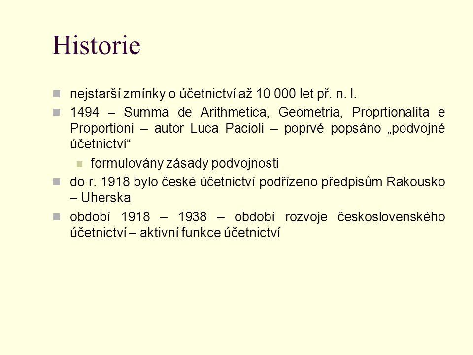 Historie nejstarší zmínky o účetnictví až 10 000 let př. n. l. 1494 – Summa de Arithmetica, Geometria, Proprtionalita e Proportioni – autor Luca Pacio