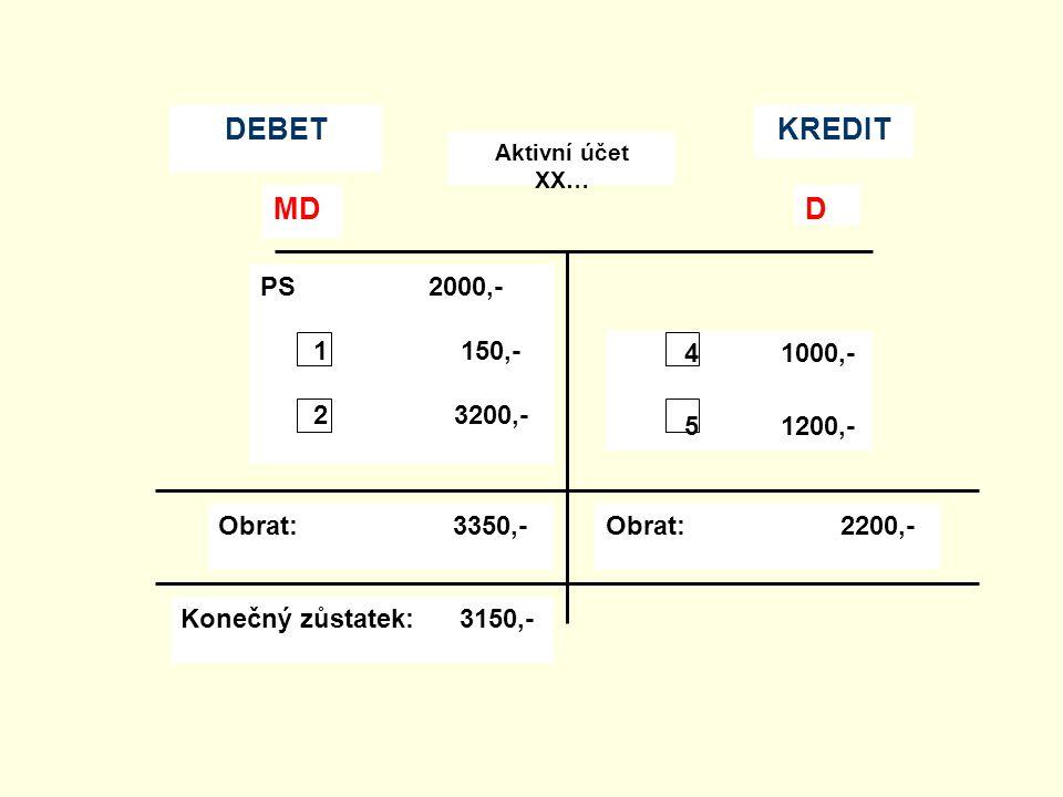 MDD Aktivní účet XX… DEBETKREDIT PS 2000,- 1 150,- 2 3200,- 4 1000,- 5 1200,- Obrat: 3350,-Obrat: 2200,- Konečný zůstatek: 3150,-