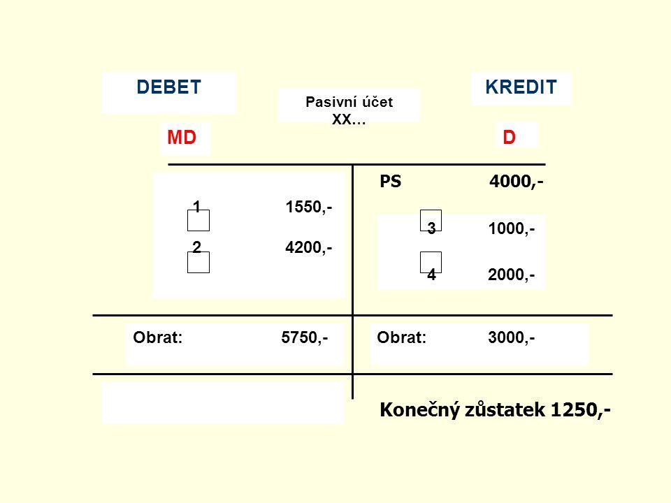 MDD Pasivní účet XX… DEBETKREDIT 1 1550,- 2 4200,- 3 1000,- 4 2000,- Obrat: 5750,-Obrat: 3000,- PS 4000,- Konečný zůstatek 1250,-
