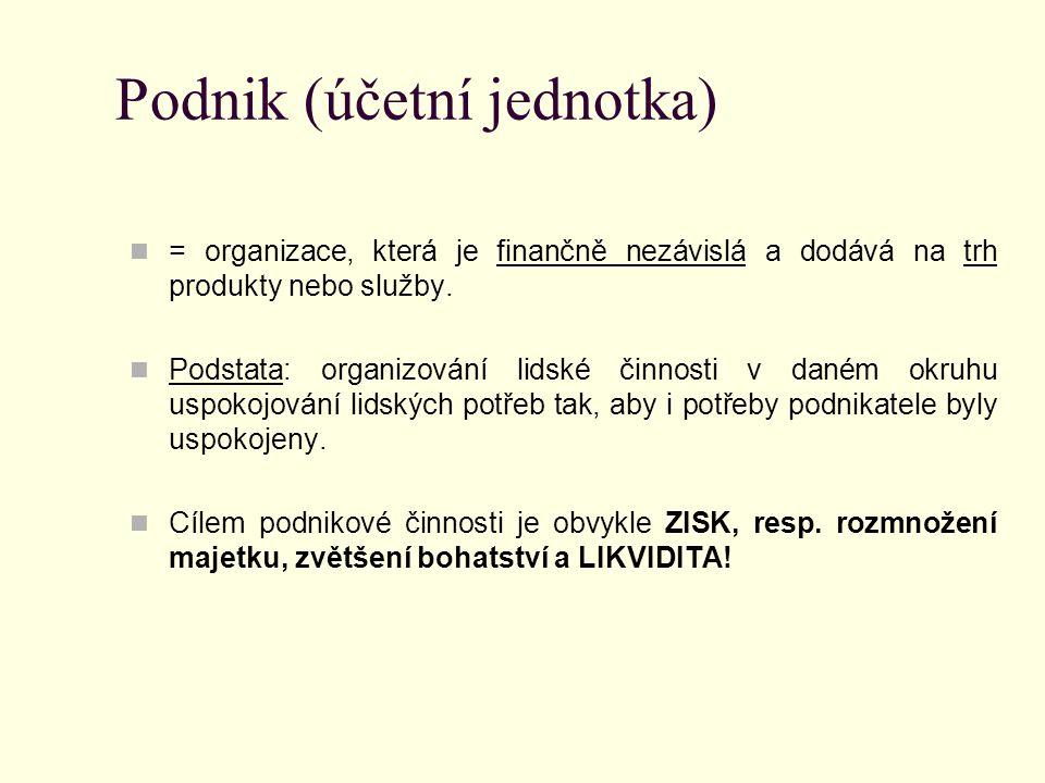 Podnik (účetní jednotka) = organizace, která je finančně nezávislá a dodává na trh produkty nebo služby. Podstata: organizování lidské činnosti v dané